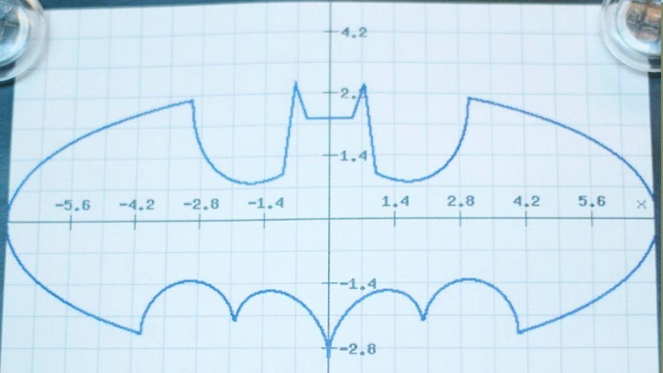 batman-equation2